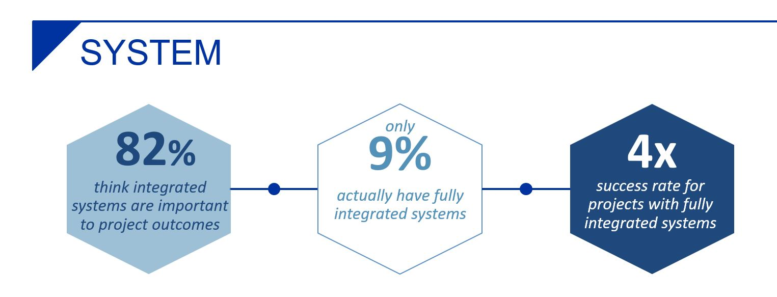 2019 LogiKal systems infographic